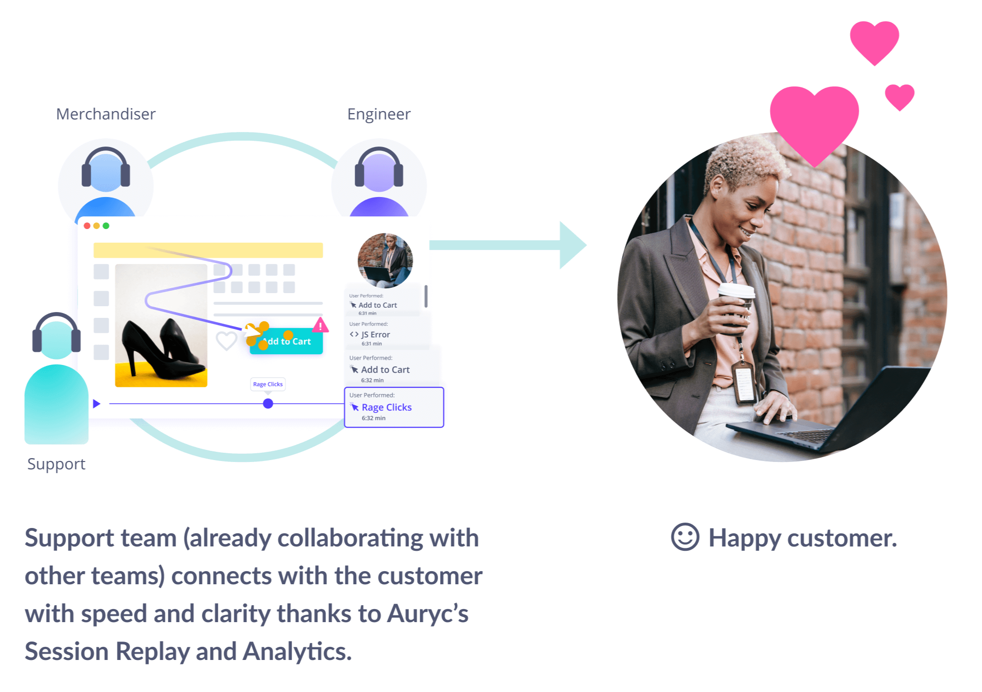 Auryc-integrates-with-slack -with-instant-customer-experience-alerts-3