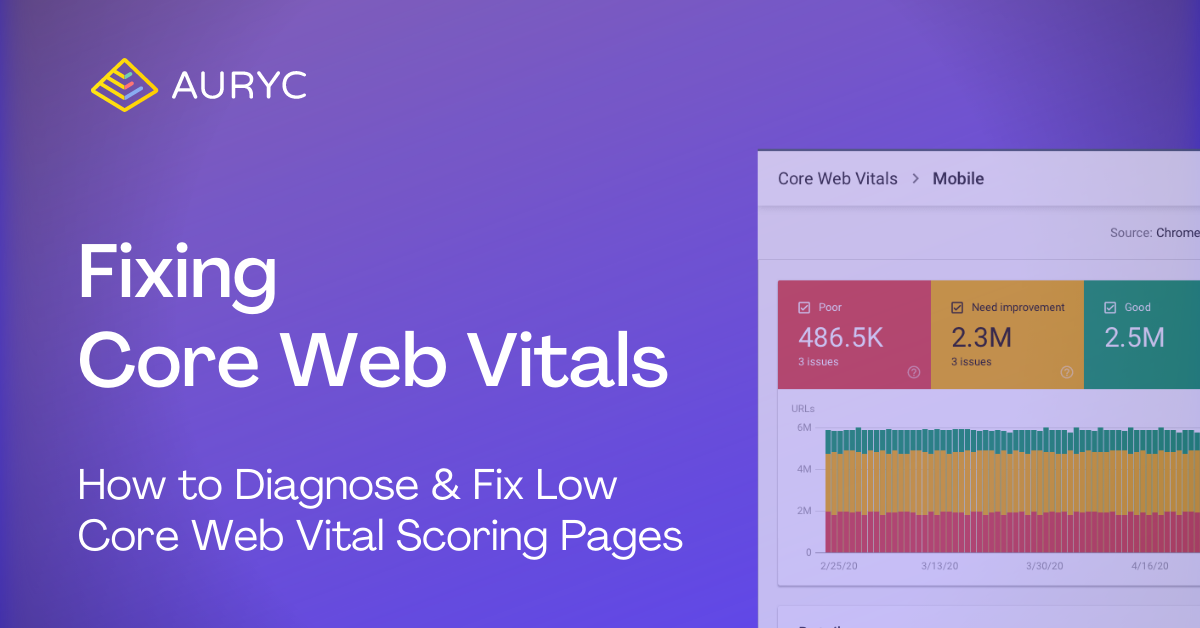 Blog Featured Image for Social - Core Web Vitals-p2a-fix-scores